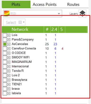 Wireless survey network list