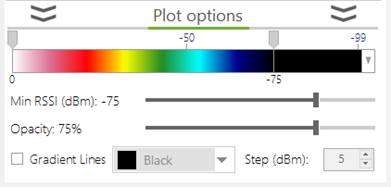 wifi heat map options