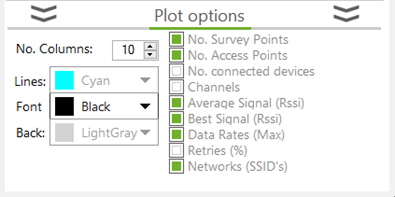 WiFi grid options