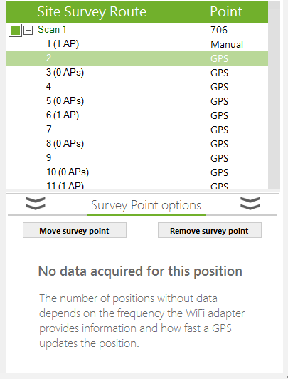 Wireless survey point list