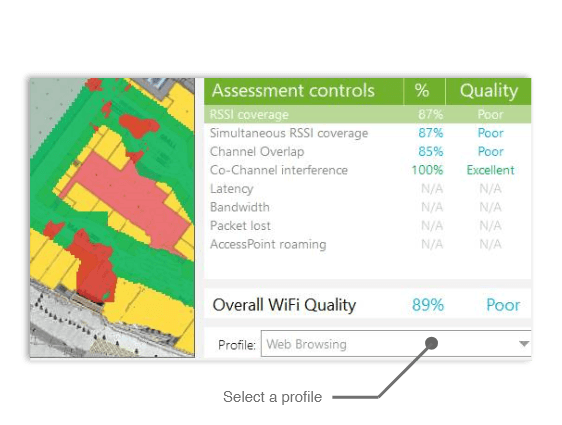WiFi planning and WiFi site survey software |Acrylic Wi-Fi