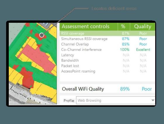 WiFi planning and WiFi site survey software |Acrylic Wi-Fi Heatmaps