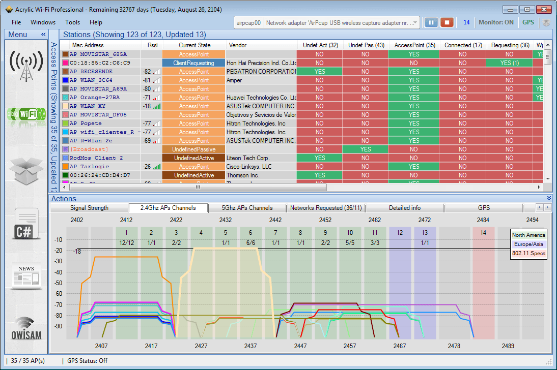 Network Analyzer Software : Wifi analyzer software and wlan scanner for network