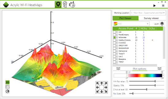 Mapa de cobertura en 3D