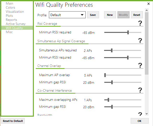 VoIP wifi network quality control