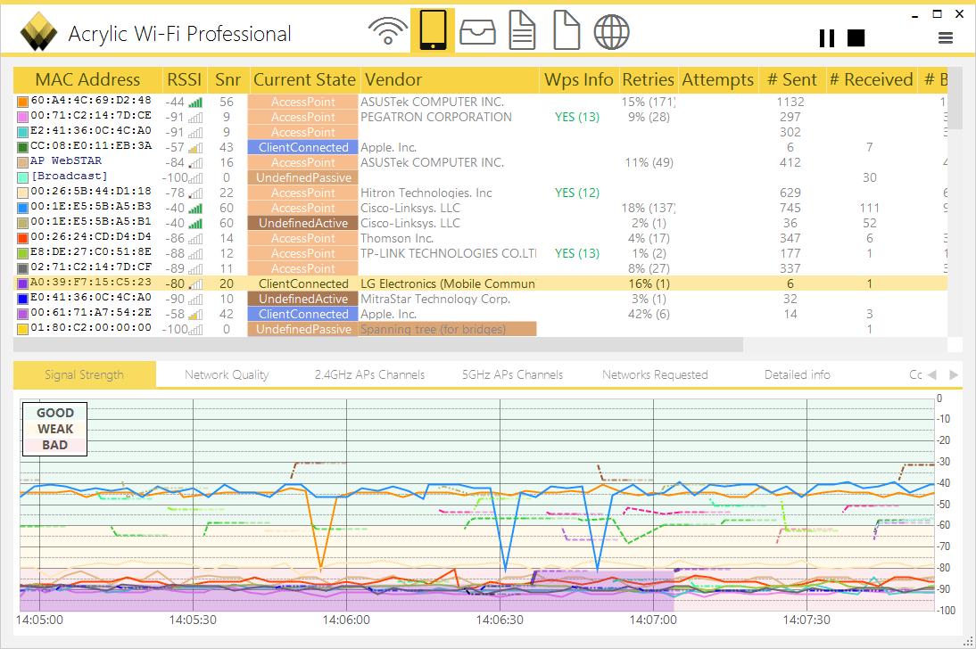 Free Trial Wifi Analyzer Network Troubleshooting Acrylicwifi Wireless Home Router Broadcom Diagram 1