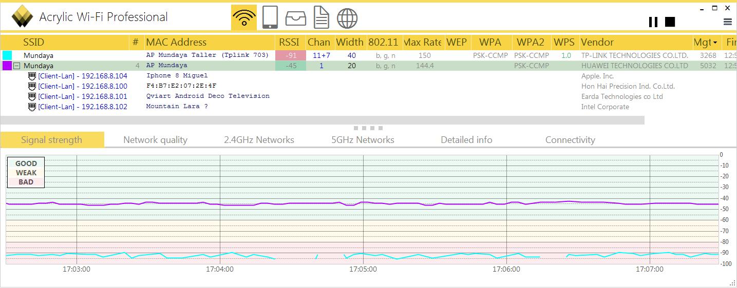 ip cliente wifi