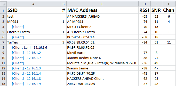 WiFi Report. How to generate a report of wifi networks ?