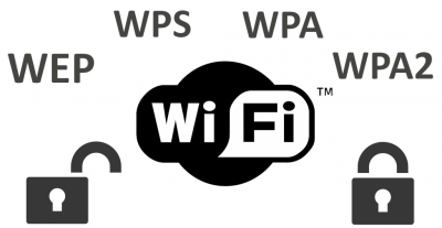 wifi security algorithms